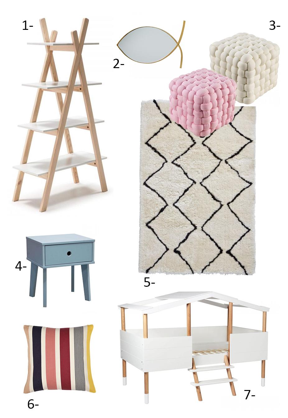 selection meuble bobochic chambre et decoration enfant